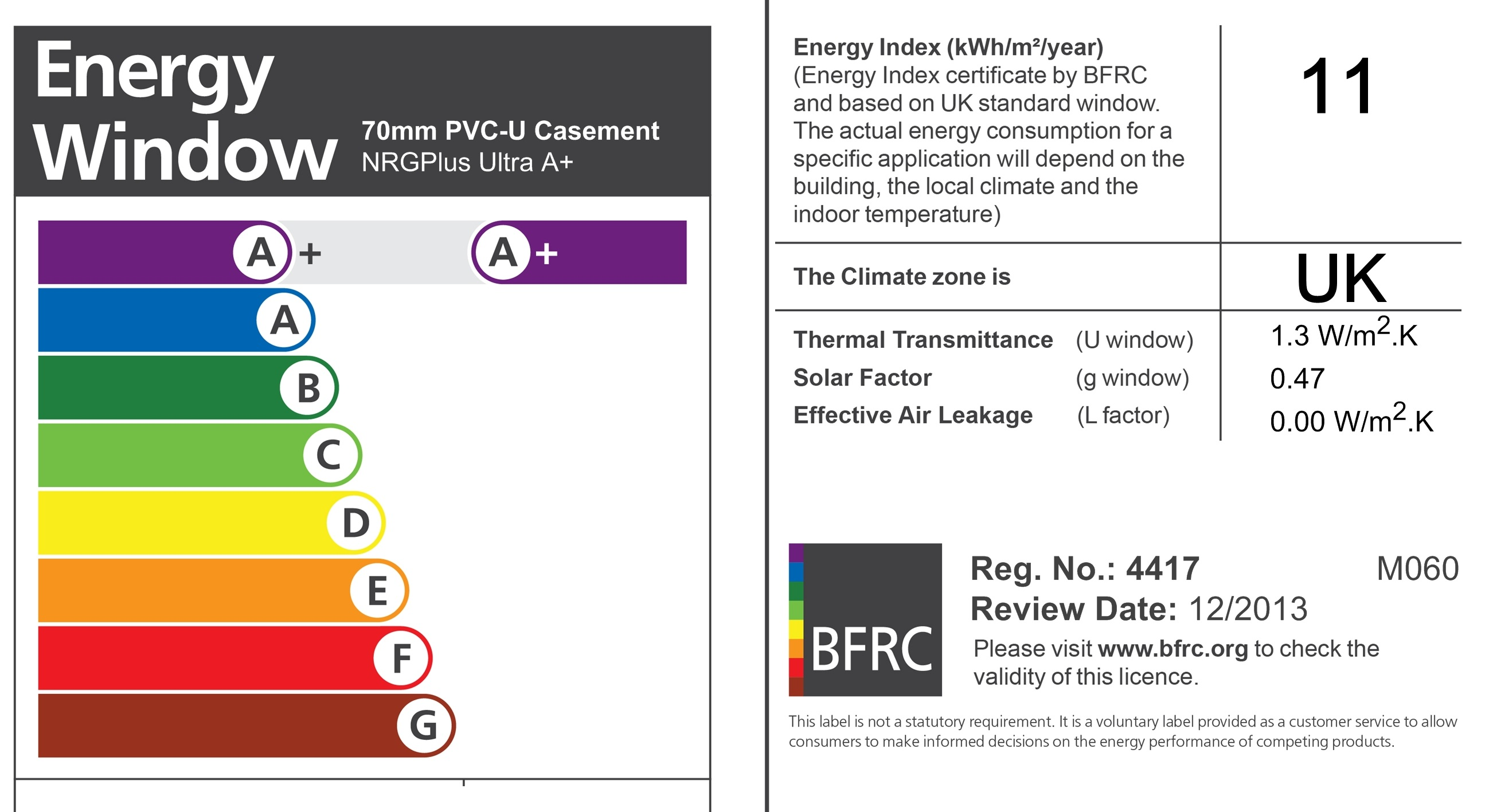 Energy ratings teamframes Energy rating for windows